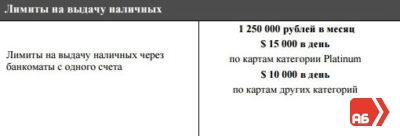 Изображение - Какой лимит снятия наличных в банкоматах сети альфа банка Ogranicheniya-bankovskikh-kart-s-paketom-Komfort-1-400x136