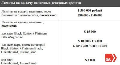 Изображение - Какой лимит снятия наличных в банкоматах сети альфа банка Sutochnoe-i-meschnoe-ogranichenie-po-snyatiyu-nalichnykh-Iz-opisaniya-tarifa-Maksimum-plyus-400x218