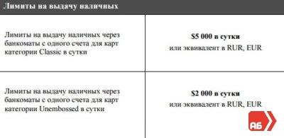 Изображение - Какой лимит снятия наличных в банкоматах сети альфа банка Sutochnye-ogranicheniya-dlya-paketa-E%60konom-400x195