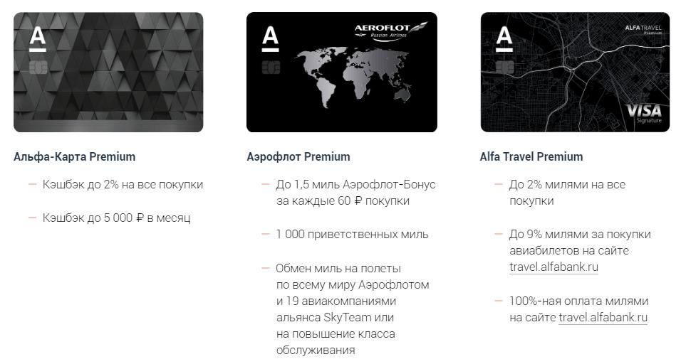 Премиум карты Альфа-Банка