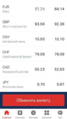Доступные валюты в Альфа-Банке