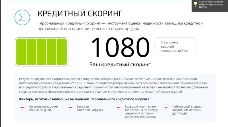 кредитный скоринг через приложение