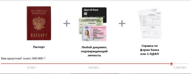 документы для кредита альфа банк